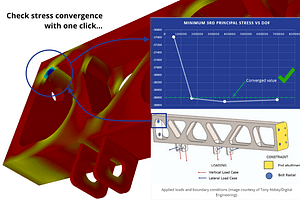 'How Do You Verify the Accuracy of Engineering Simulations?' Webinar Recording Now Available