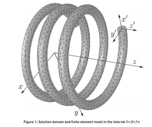NAFEMS Coil Spring FEA Puzzler Solution Revealed